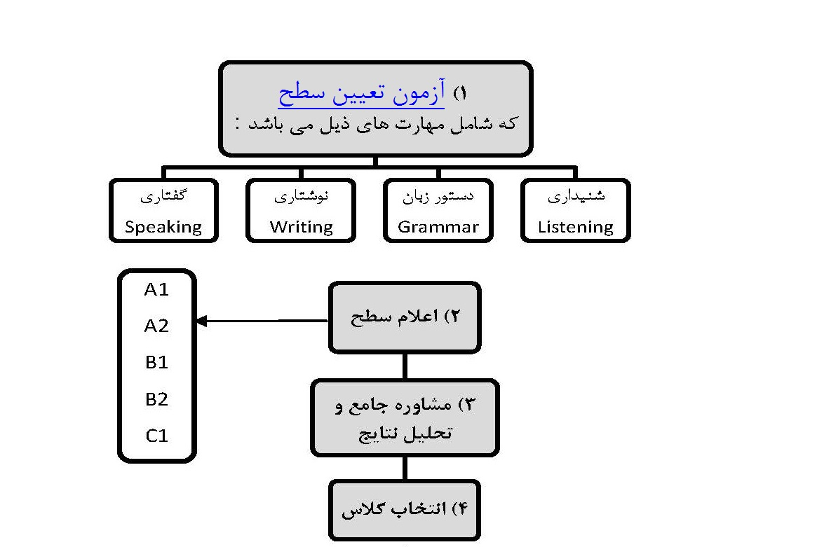 اندیشه پارسیان/ANDISHEPARSIAN