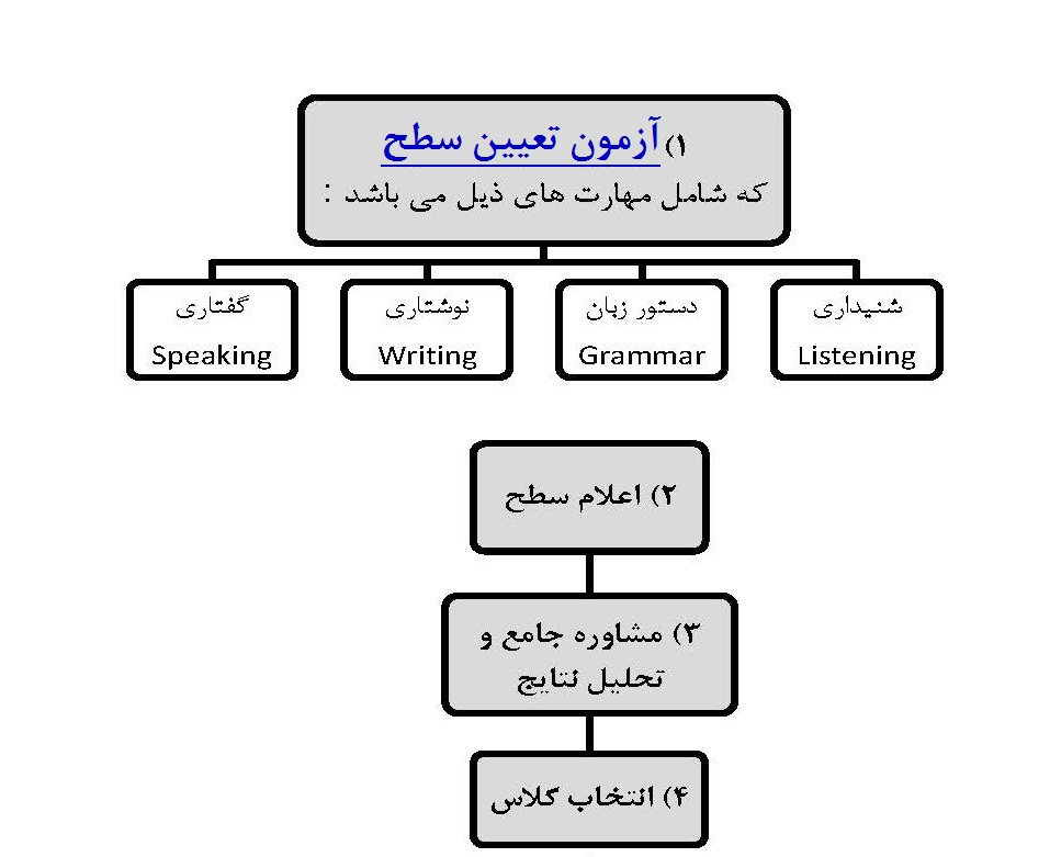 اندیشه پارسیان/ANDISHEPARSAIN